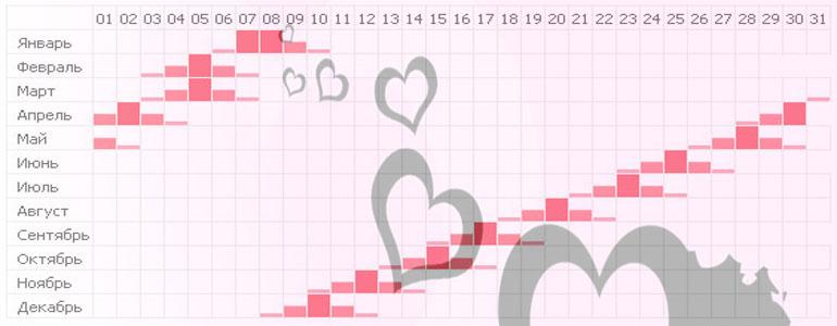 Календарь Менструального Цикла Скачать На Русском